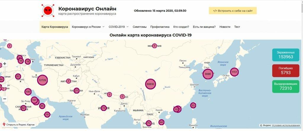 coronavirus-online-ru-chekastvo-kachestvo