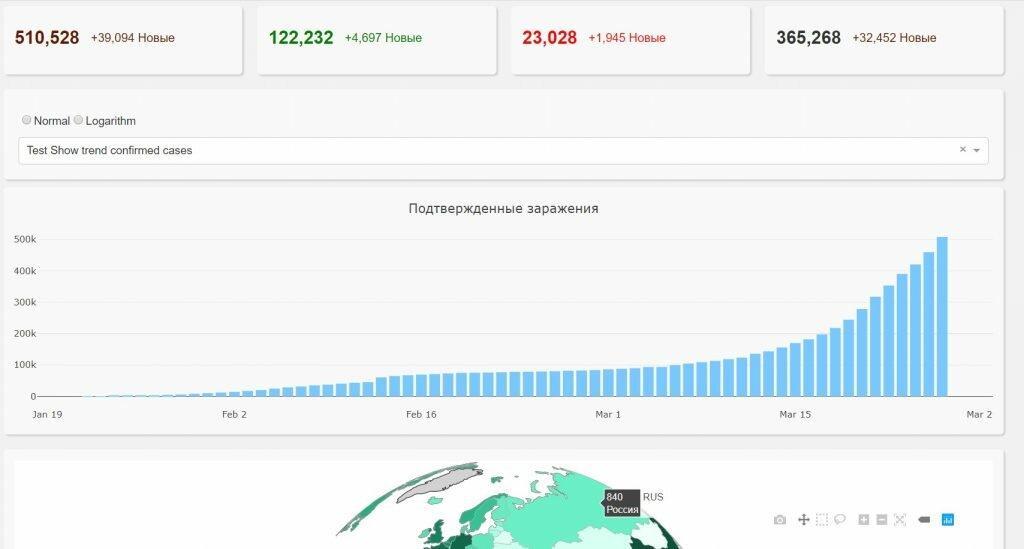 ncov-report-chekastvo-kachestvo