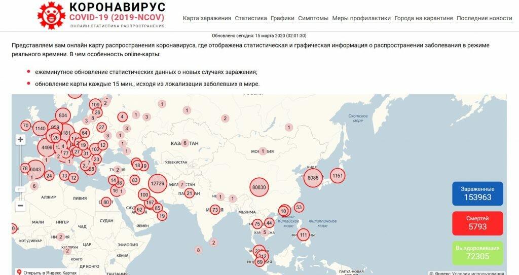 online-coronavirus-ru-chekastvo-kachestvo