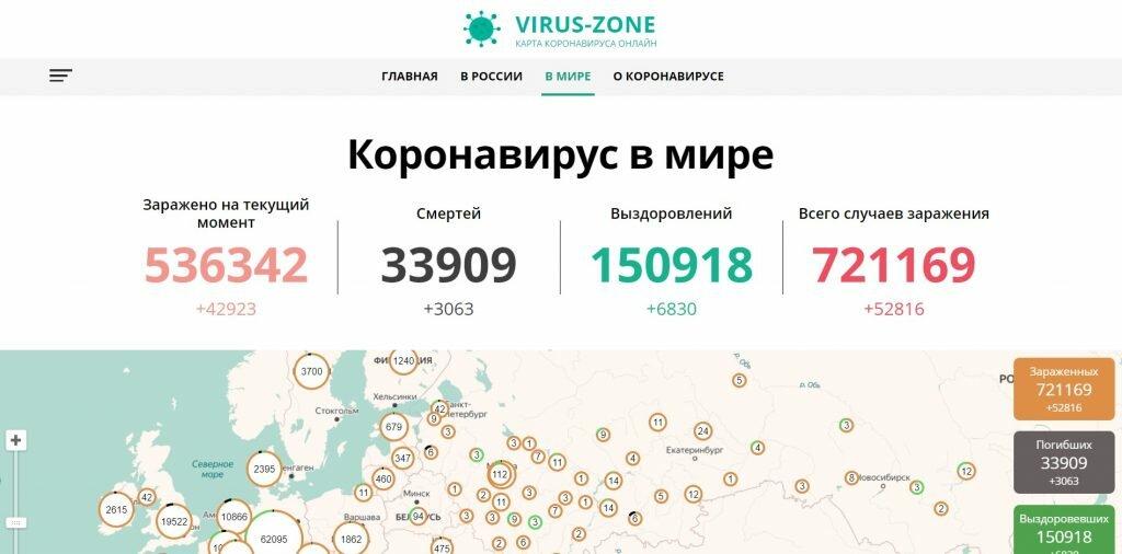 virus-zone-ru-chekastvo-kachestvo